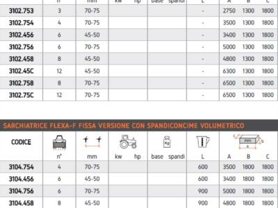 flexa f tabella